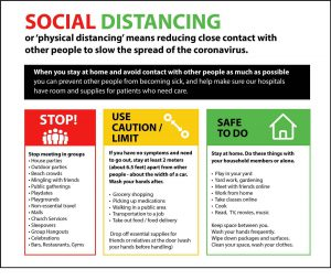 Social distancing information