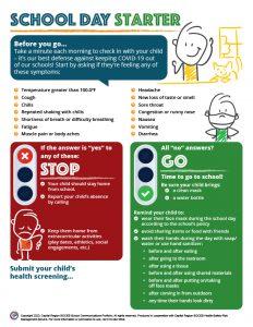 Parent back to school checklist